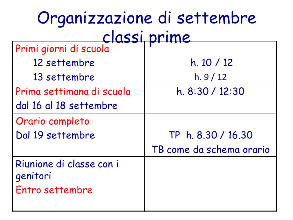 Organizzazione di settembre classi prime