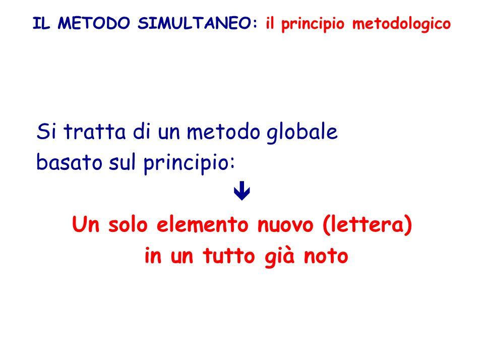IL METODO SIMULTANEO: il principio metodologico