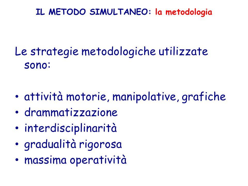 IL METODO SIMULTANEO: la metodologia