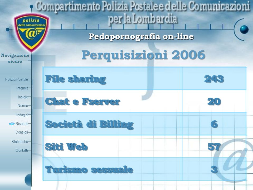 Pedopornografia on-line
