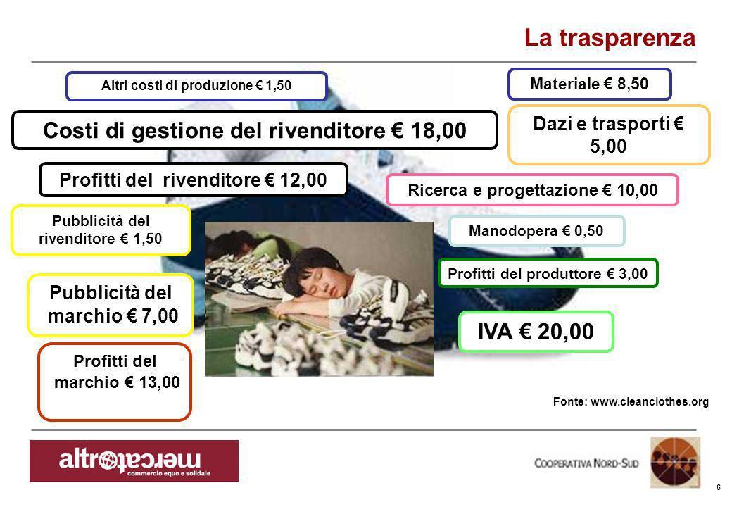 La trasparenza Costi di gestione del rivenditore € 18,00 IVA € 20,00