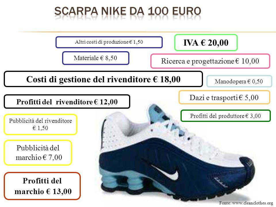 IVA € 20,00 Costi di gestione del rivenditore € 18,00
