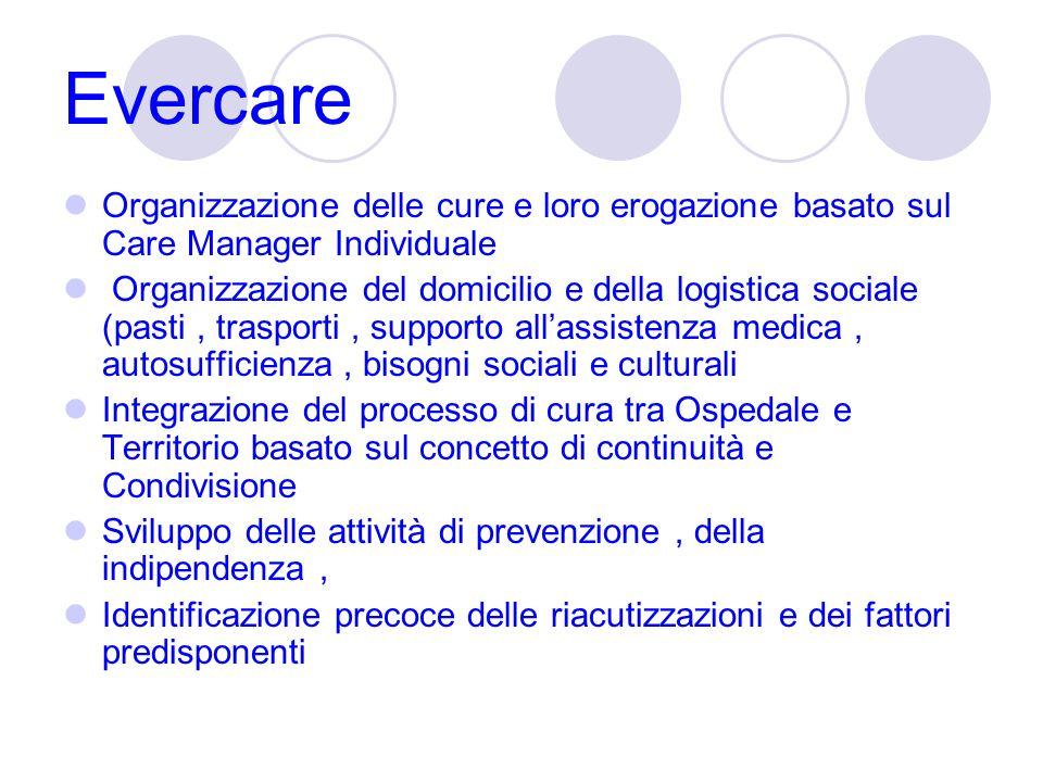Evercare Organizzazione delle cure e loro erogazione basato sul Care Manager Individuale.
