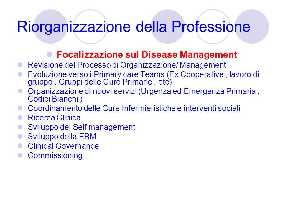 Riorganizzazione della Professione