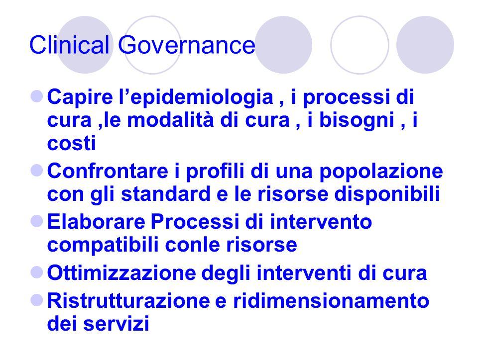 Clinical Governance Capire l'epidemiologia , i processi di cura ,le modalità di cura , i bisogni , i costi.
