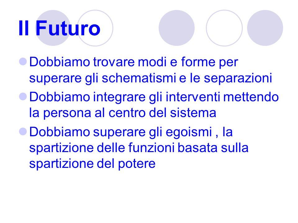 Il Futuro Dobbiamo trovare modi e forme per superare gli schematismi e le separazioni.