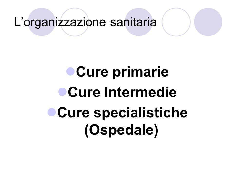 L'organizzazione sanitaria