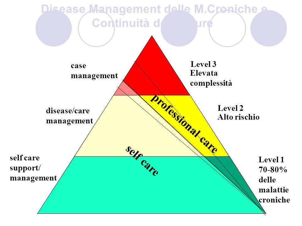 Disease Management delle M.Croniche e Continuità delle Cure