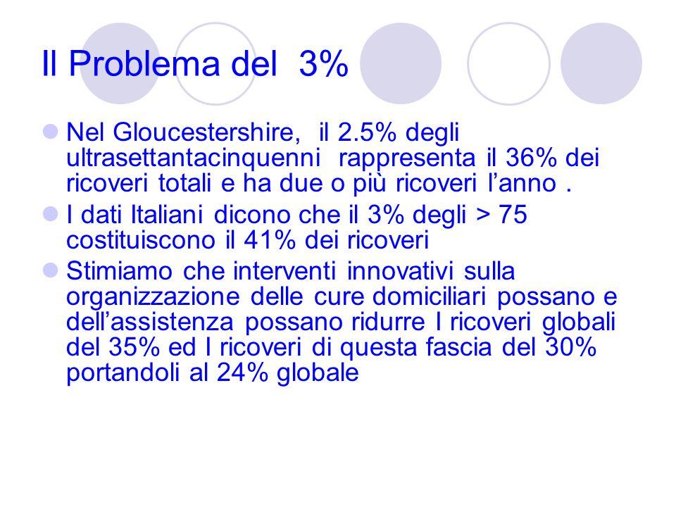 Il Problema del 3%