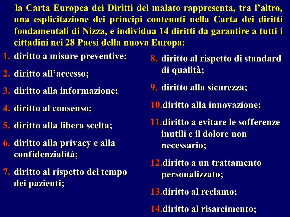 la Carta Europea dei Diritti del malato rappresenta, tra l'altro, una esplicitazione dei principi contenuti nella Carta dei diritti fondamentali di Nizza, e individua 14 diritti da garantire a tutti i cittadini nei 28 Paesi della nuova Europa: