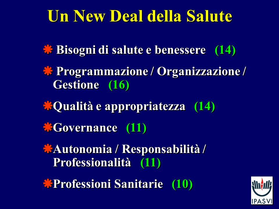 Un New Deal della Salute