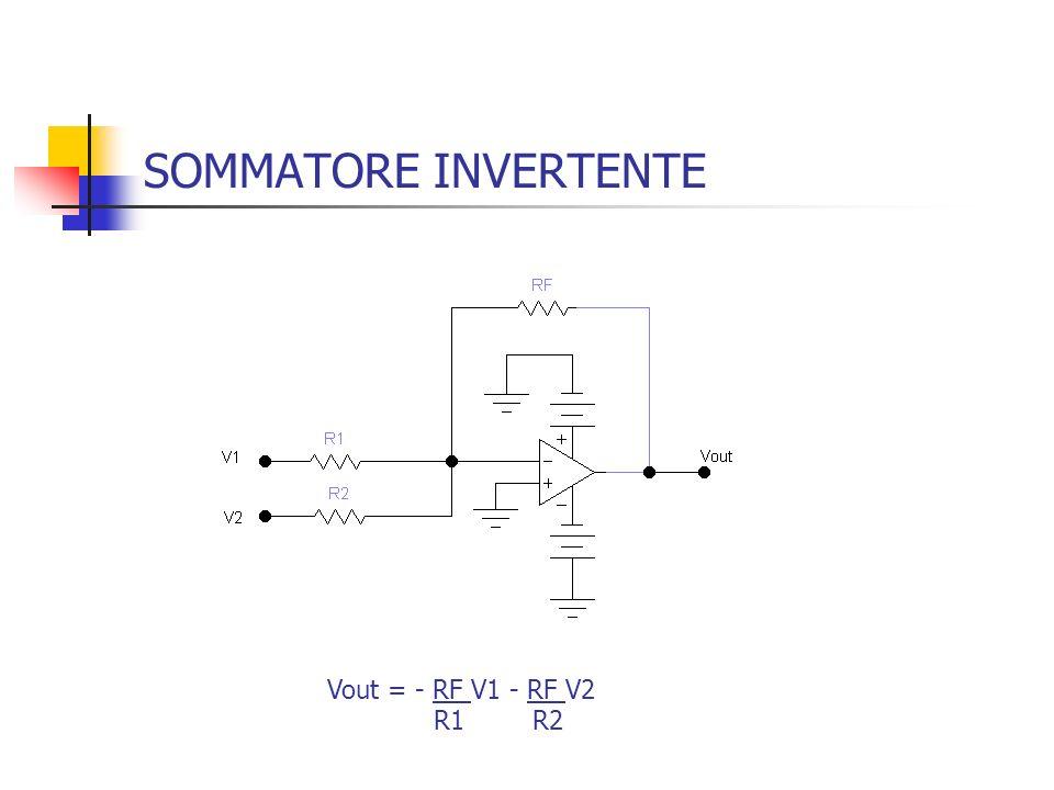 SOMMATORE INVERTENTE Vout = - RF V1 - RF V2 R1 R2