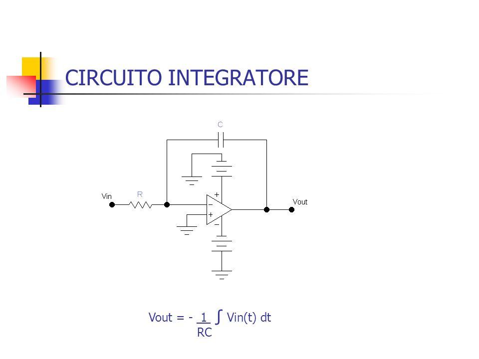 CIRCUITO INTEGRATORE Vout = - 1 ∫ Vin(t) dt RC