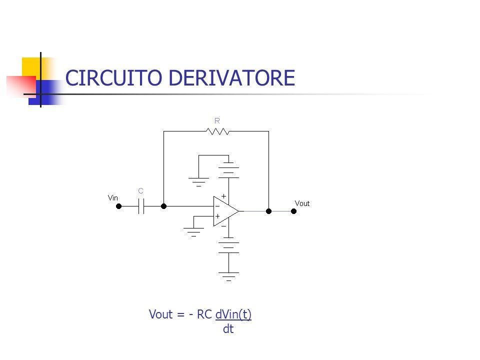 CIRCUITO DERIVATORE Vout = - RC dVin(t) dt