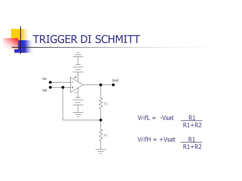 TRIGGER DI SCHMITT VrifL = -Vsat R1__ R1+R2 VrifH = +Vsat R1__