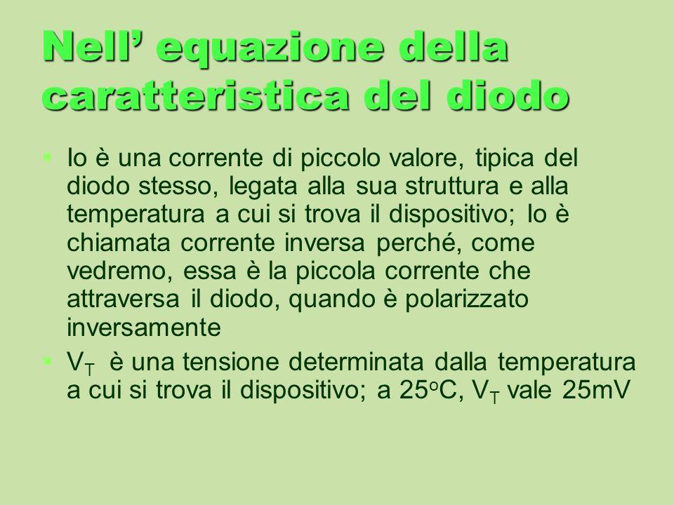 Nell' equazione della caratteristica del diodo