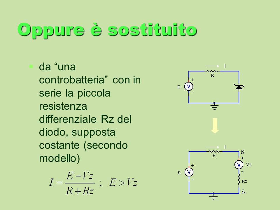 Oppure è sostituitoda una controbatteria con in serie la piccola resistenza differenziale Rz del diodo, supposta costante (secondo modello)