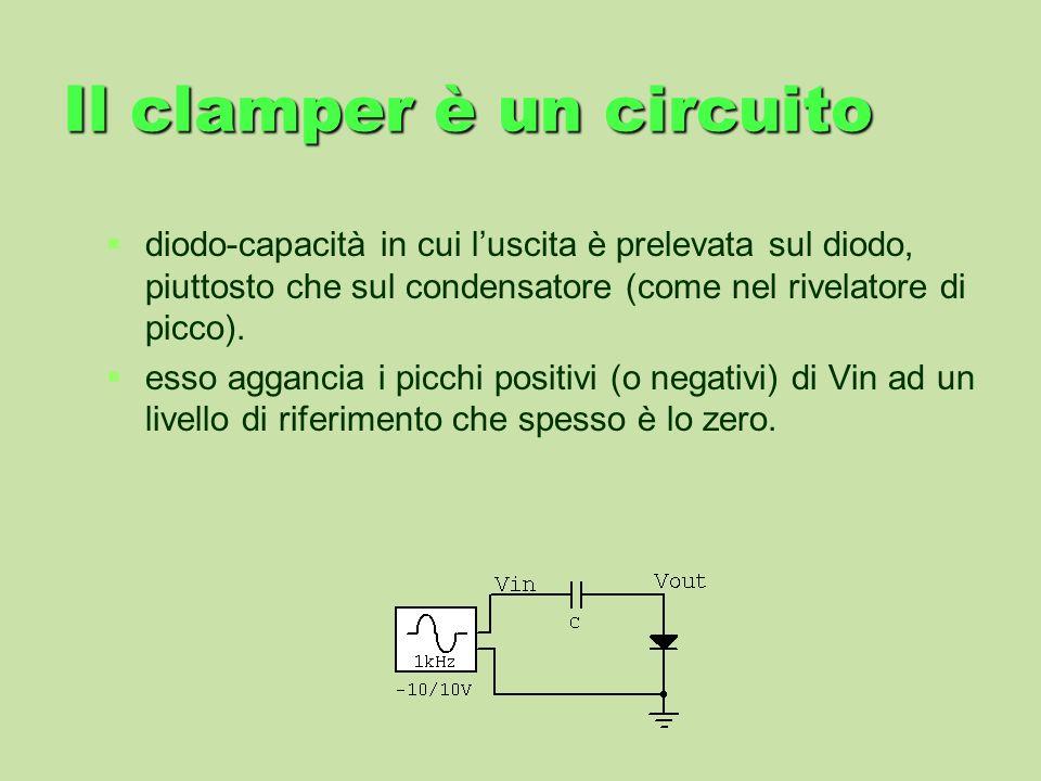 Il clamper è un circuito