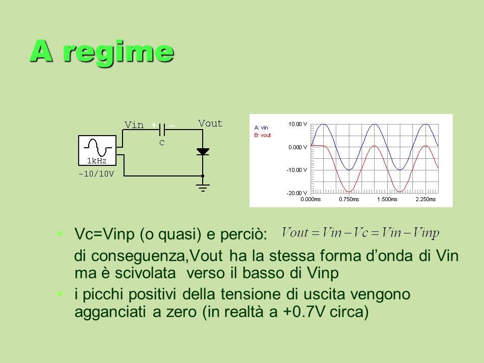 A regime Vc=Vinp (o quasi) e perciò: