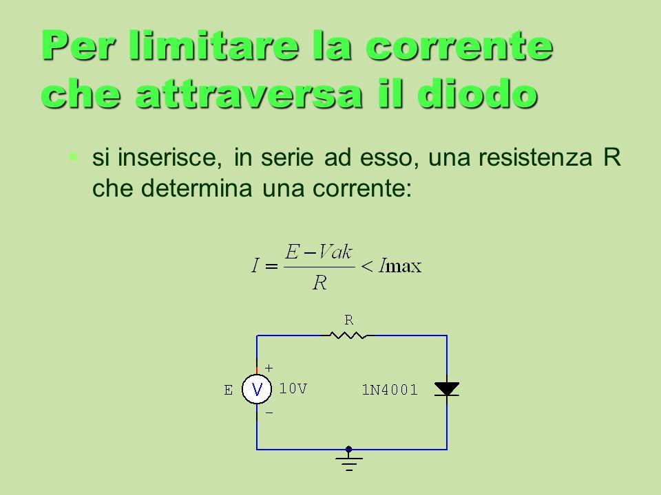 Per limitare la corrente che attraversa il diodo