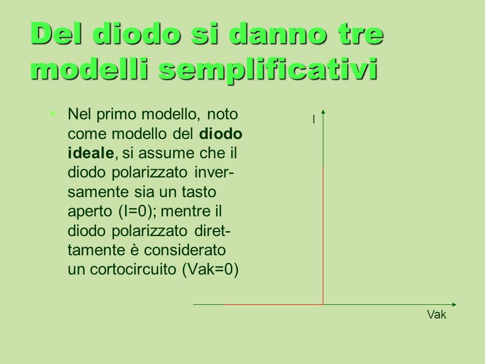 Del diodo si danno tre modelli semplificativi