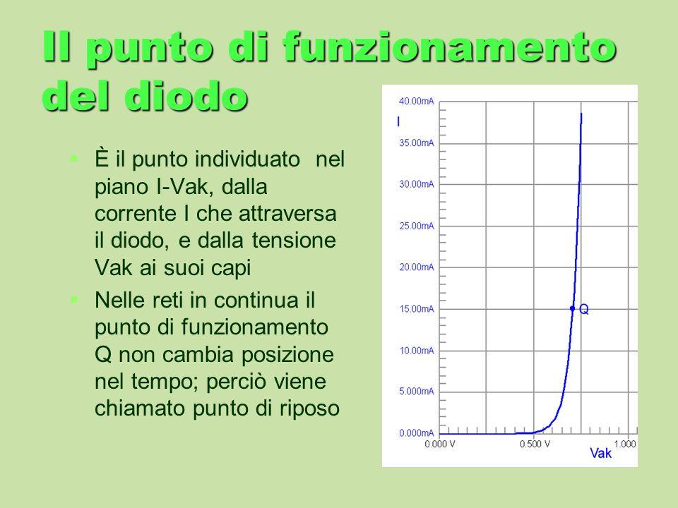 Il punto di funzionamento del diodo