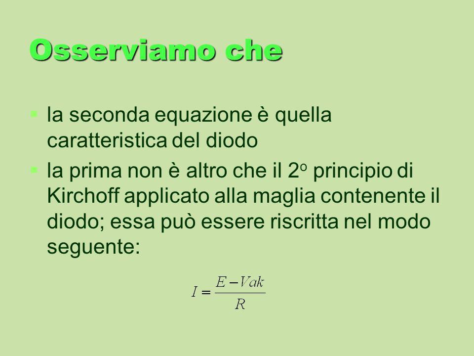 Osserviamo che la seconda equazione è quella caratteristica del diodo