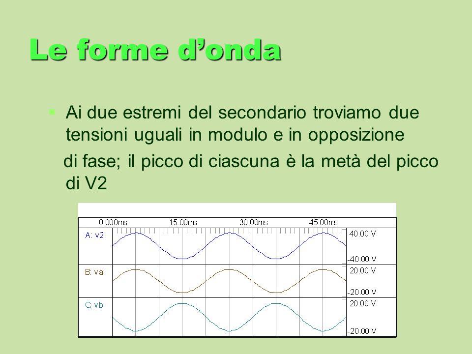 Le forme d'ondaAi due estremi del secondario troviamo due tensioni uguali in modulo e in opposizione.