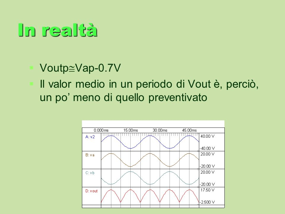 In realtà VoutpVap-0.7V.
