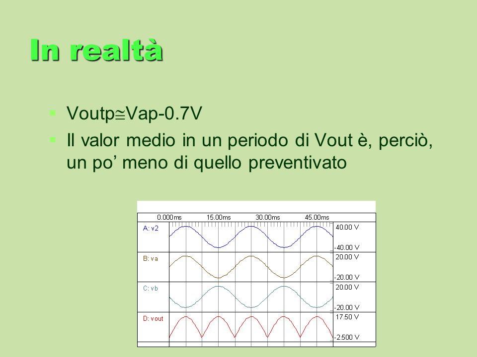 In realtàVoutpVap-0.7V.