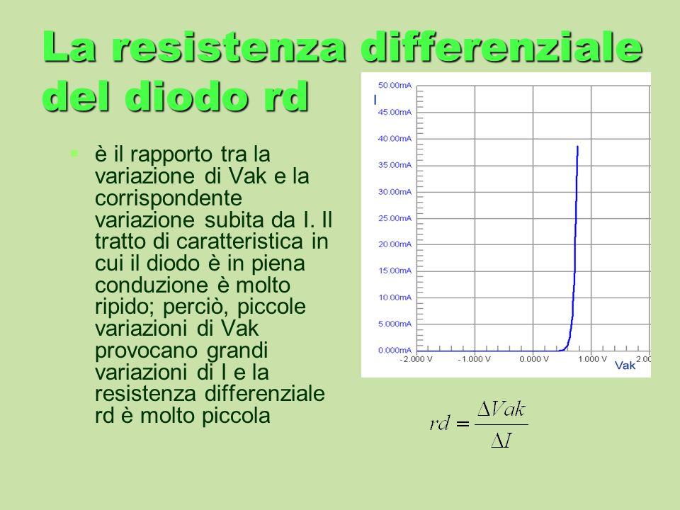 La resistenza differenziale del diodo rd