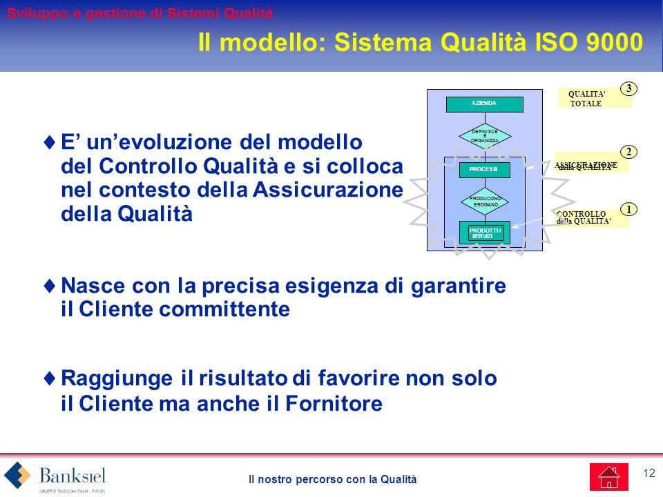 Il modello: Sistema Qualità ISO 9000
