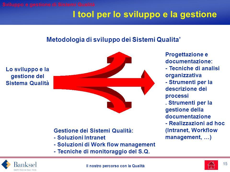 I tool per lo sviluppo e la gestione