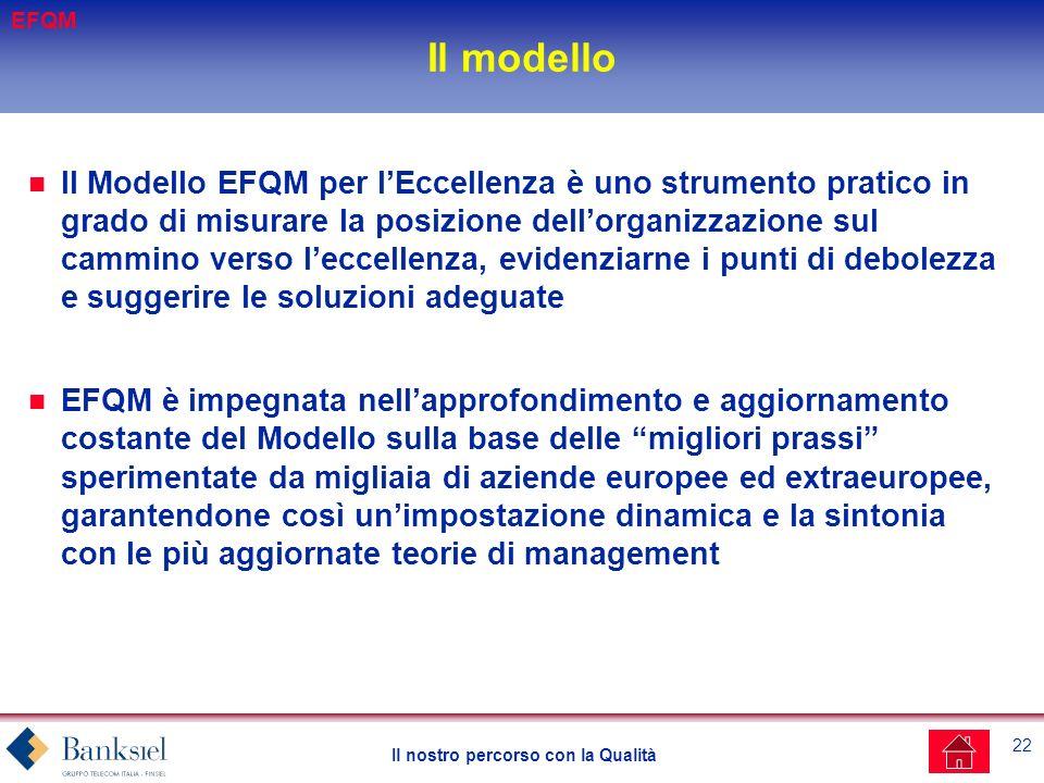 Il modello EFQM.