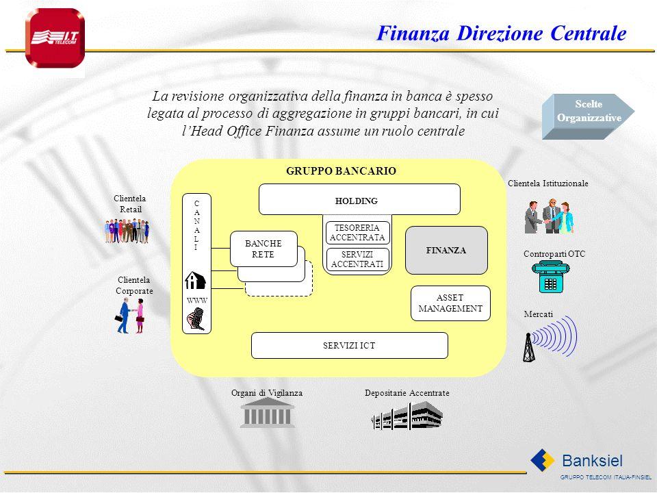 Finanza Direzione Centrale
