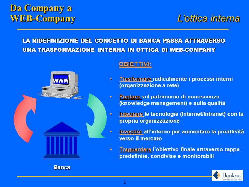 Da Company a WEB-Company L'ottica interna