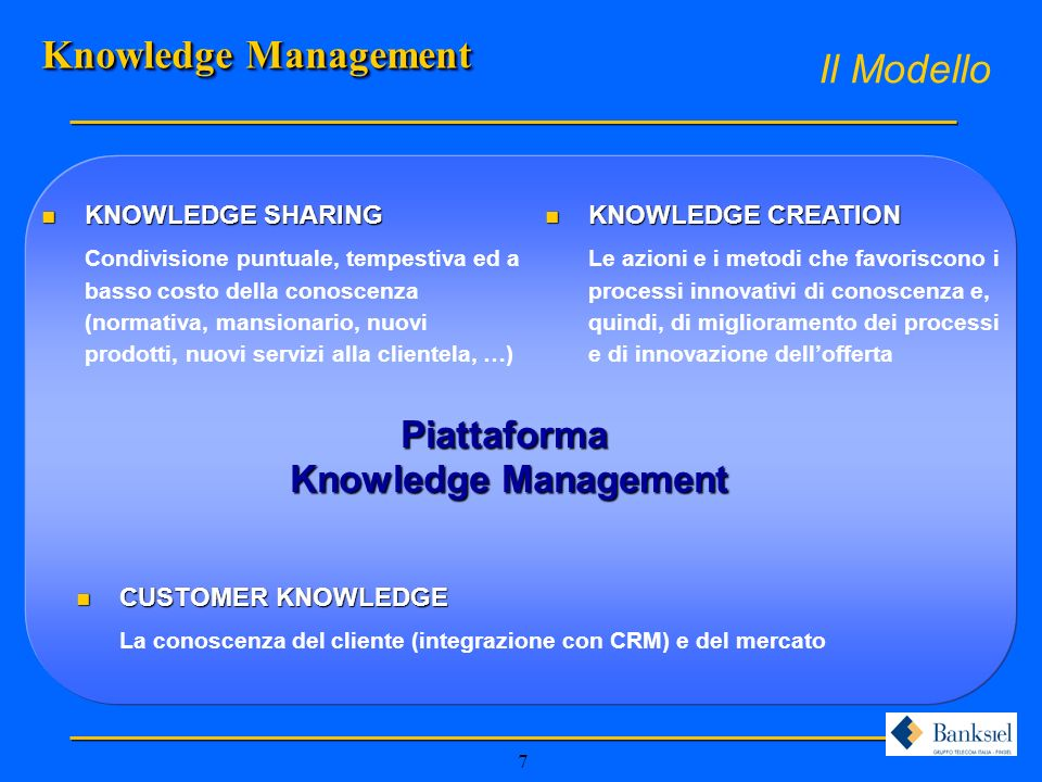 Knowledge Management Il Modello Piattaforma Knowledge Management