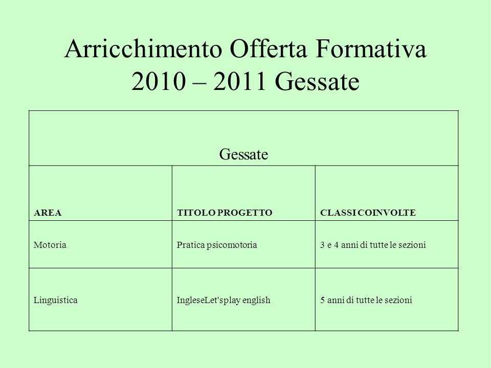 Arricchimento Offerta Formativa 2010 – 2011 Gessate