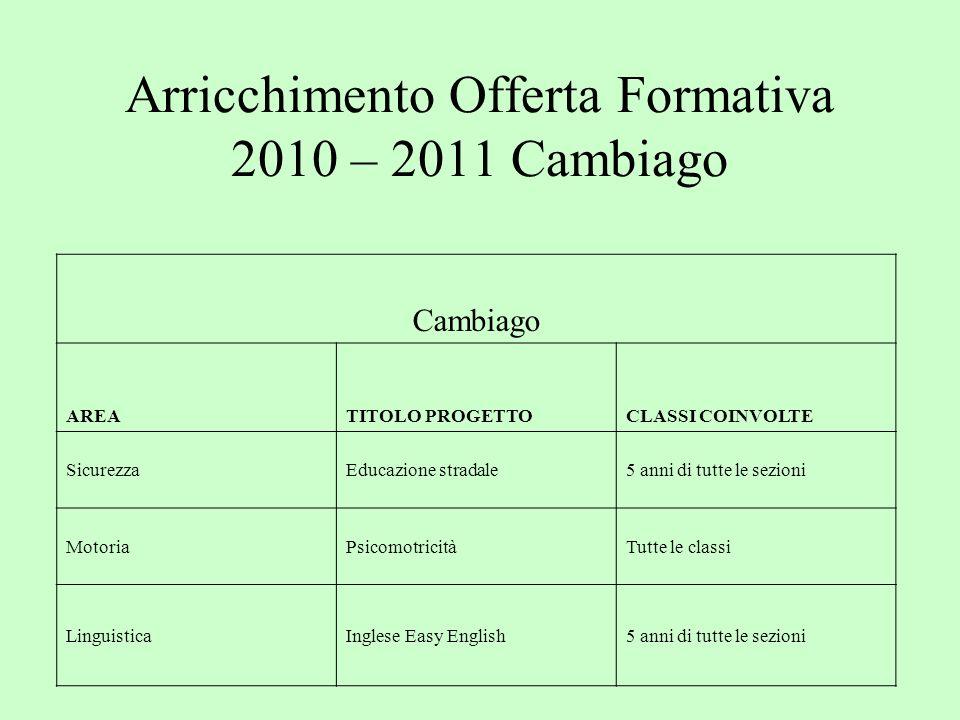 Arricchimento Offerta Formativa 2010 – 2011 Cambiago