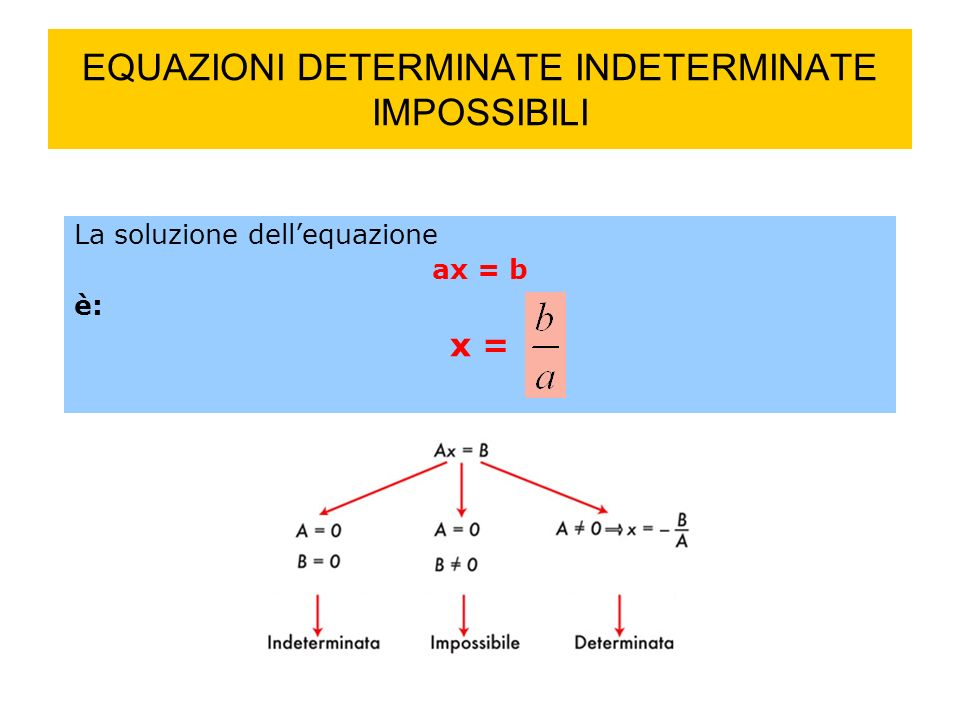 EQUAZIONI DETERMINATE INDETERMINATE IMPOSSIBILI