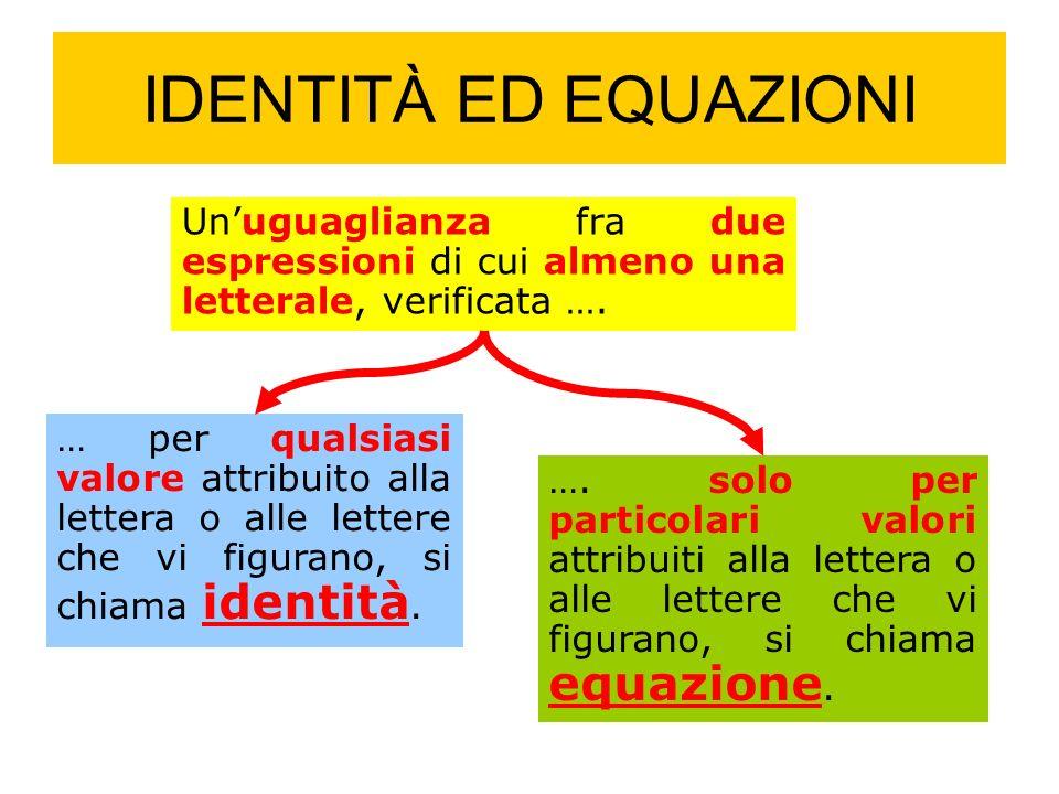 IDENTITÀ ED EQUAZIONI Un'uguaglianza fra due espressioni di cui almeno una letterale, verificata ….