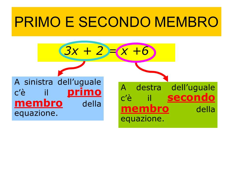 PRIMO E SECONDO MEMBRO 3x + 2 = x +6