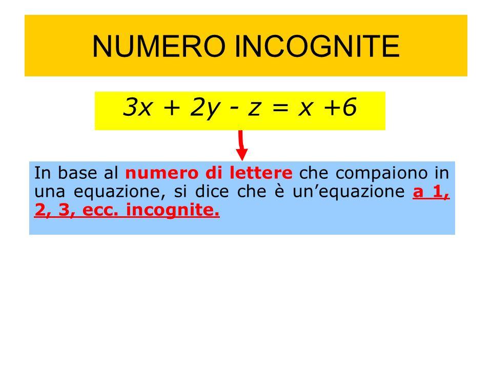 NUMERO INCOGNITE 3x + 2y - z = x +6