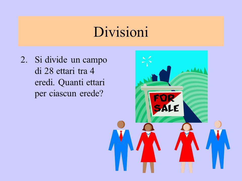 Divisioni Si divide un campo di 28 ettari tra 4 eredi. Quanti ettari per ciascun erede
