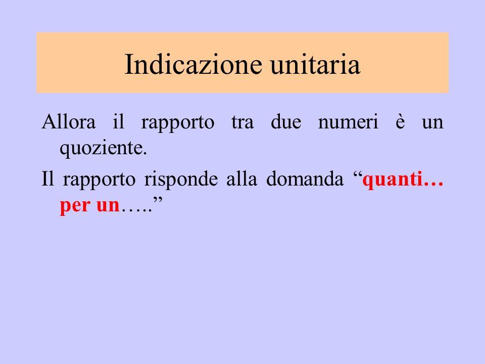 Indicazione unitaria Allora il rapporto tra due numeri è un quoziente.