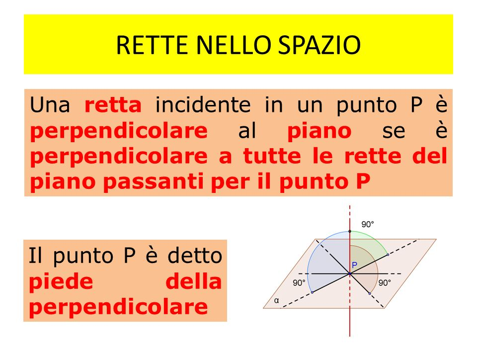 RETTE NELLO SPAZIO Una retta incidente in un punto P è perpendicolare al piano se è perpendicolare a tutte le rette del piano passanti per il punto P.