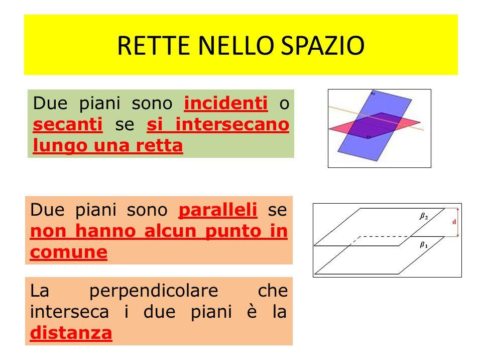 RETTE NELLO SPAZIO Due piani sono incidenti o secanti se si intersecano lungo una retta. Due piani sono paralleli se non hanno alcun punto in comune.