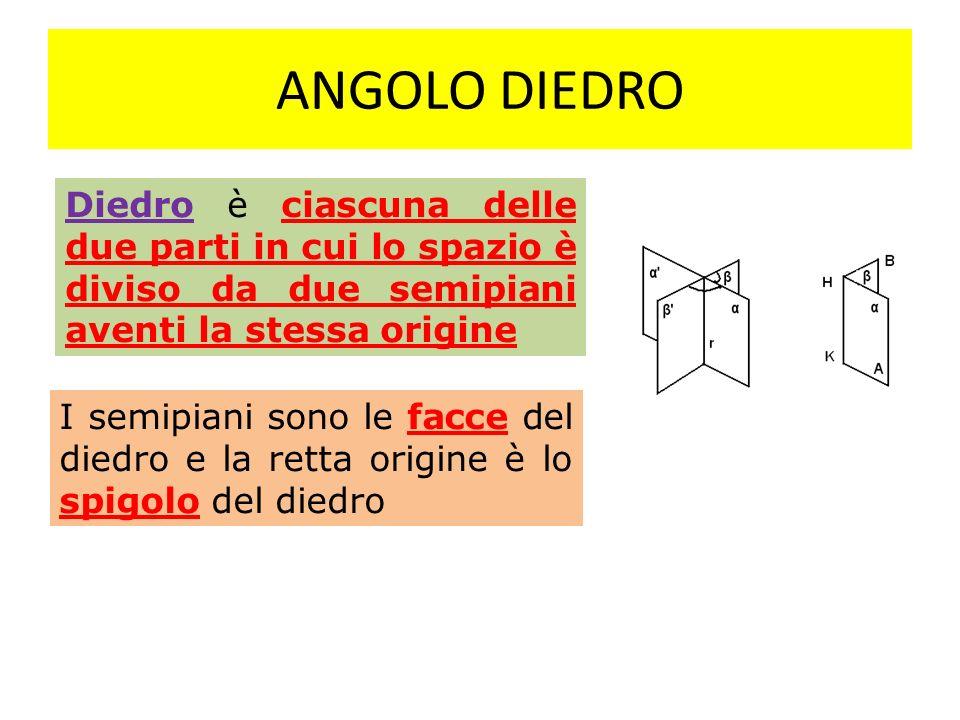 ANGOLO DIEDRO Diedro è ciascuna delle due parti in cui lo spazio è diviso da due semipiani aventi la stessa origine.
