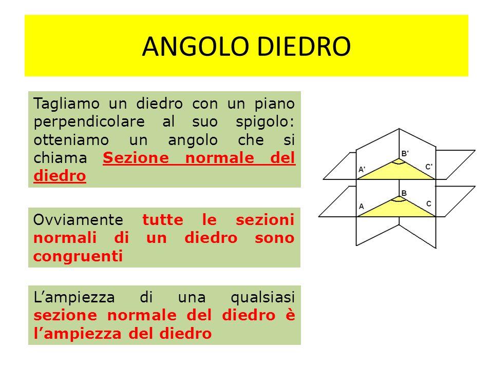 ANGOLO DIEDRO Tagliamo un diedro con un piano perpendicolare al suo spigolo: otteniamo un angolo che si chiama Sezione normale del diedro.