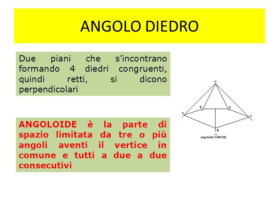 ANGOLO DIEDRO Due piani che s'incontrano formando 4 diedri congruenti, quindi retti, si dicono perpendicolari.